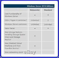 MICROSOFT WINDOWS SERVER 2016 STANDARD 64BIT DVD + COA 50 RDS + 50 USER CALs