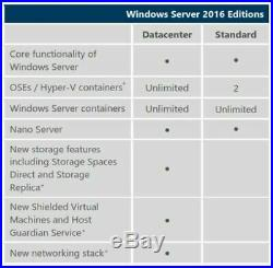 Sealed Microsoft Windows Server 2019 STANDARD 64BIT DVD/COA 16CORES 50 RDS CALs