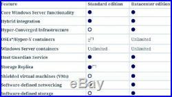 Windows Server 2019 Datacenter 64BIT DVD & COA 50 RDS+ 50 USER & 50 DEVICE CALs